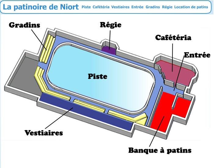 Plan de la patinoire de Niort